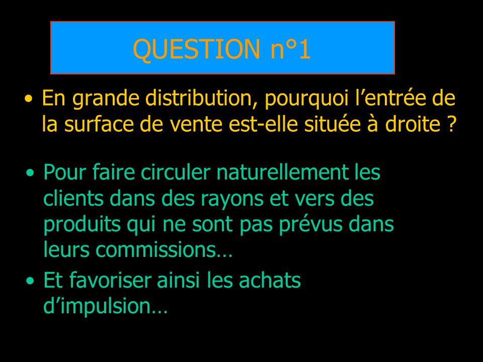 QUESTION n°1 En grande distribution, pourquoi lentrée de la surface de vente est-elle située à droite ? Pour faire circuler naturellement les clients