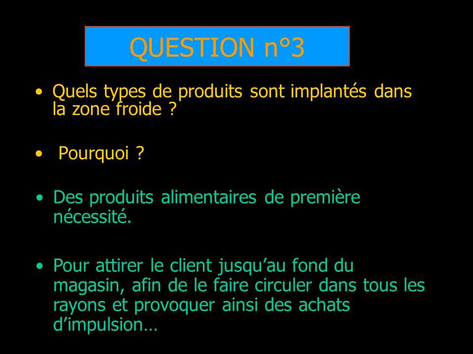 QUESTION n°3 Quels types de produits sont implantés dans la zone froide ? Pourquoi ? Des produits alimentaires de première nécessité. Pour attirer le
