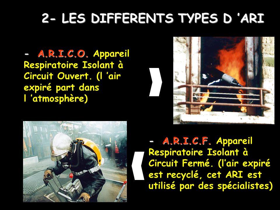 - A.R.I.C.O. - A.R.I.C.O. Appareil Respiratoire Isolant à Circuit Ouvert. (l air expiré part dans l atmosphère) - A.R.I.C.F. - A.R.I.C.F. Appareil Res