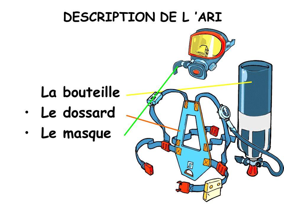 La bouteille Le dossard Le masque DESCRIPTION DE L ARI