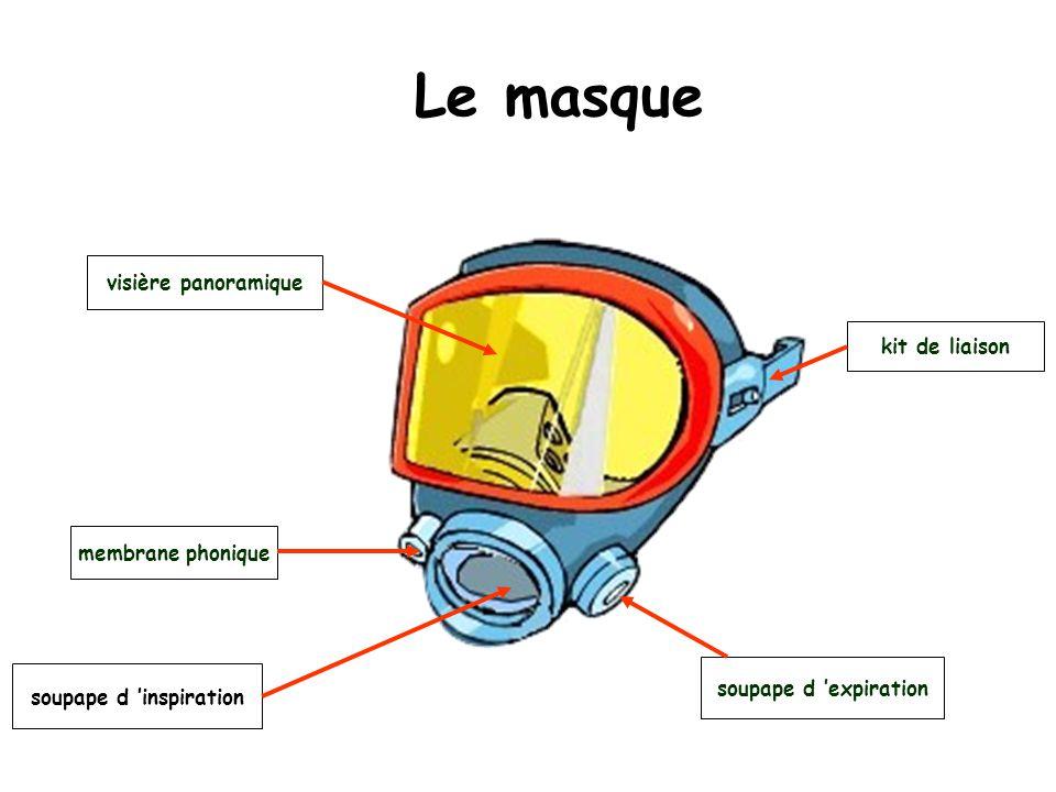 Le masque kit de liaison soupape d inspiration membrane phonique soupape d expiration visière panoramique