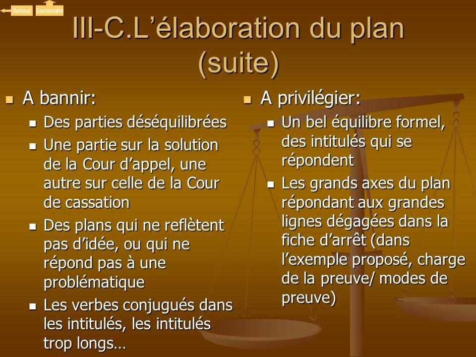 III-C.Lélaboration du plan (suite) A bannir: A bannir: Des parties déséquilibrées Des parties déséquilibrées Une partie sur la solution de la Cour dap