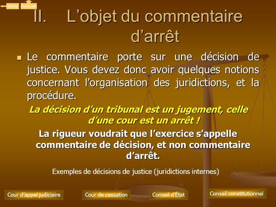 II.Lobjet du commentaire darrêt Le commentaire porte sur une décision de justice. Vous devez donc avoir quelques notions concernant lorganisation des