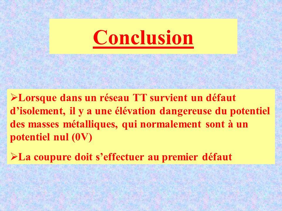 Lorsque dans un réseau TT survient un défaut disolement, il y a une élévation dangereuse du potentiel des masses métalliques, qui normalement sont à un potentiel nul (0V) La coupure doit seffectuer au premier défaut Conclusion