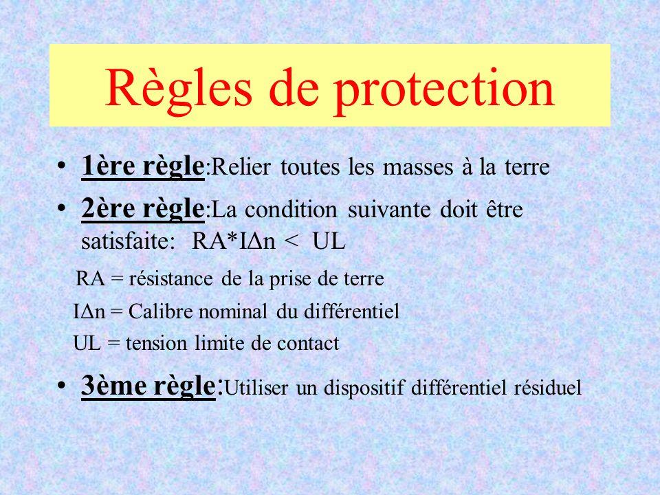 Règles de protection 1ère règle :Relier toutes les masses à la terre 2ère règle :La condition suivante doit être satisfaite: RA*IΔn < UL RA = résistance de la prise de terre IΔn = Calibre nominal du différentiel UL = tension limite de contact 3ème règle : Utiliser un dispositif différentiel résiduel