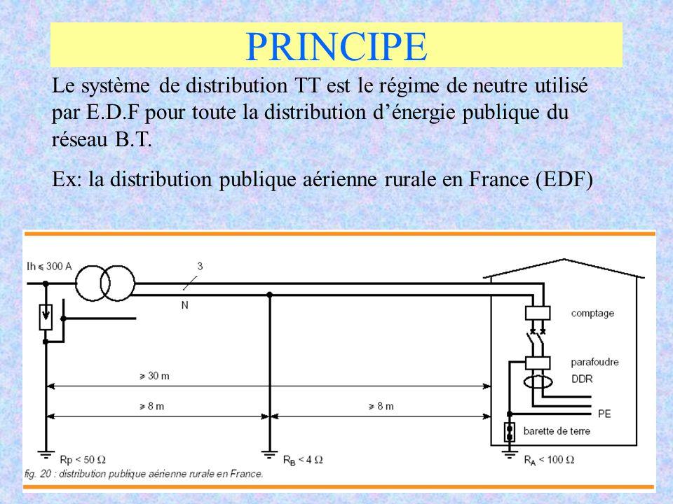 PRINCIPE Le système de distribution TT est le régime de neutre utilisé par E.D.F pour toute la distribution dénergie publique du réseau B.T. Ex: la di