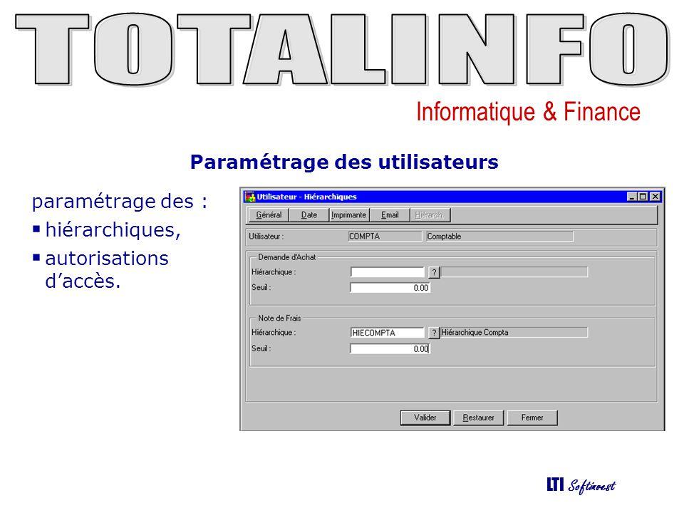 Informatique & Finance LTI Softinvest Paramétrage des utilisateurs paramétrage des : hiérarchiques, autorisations daccès.