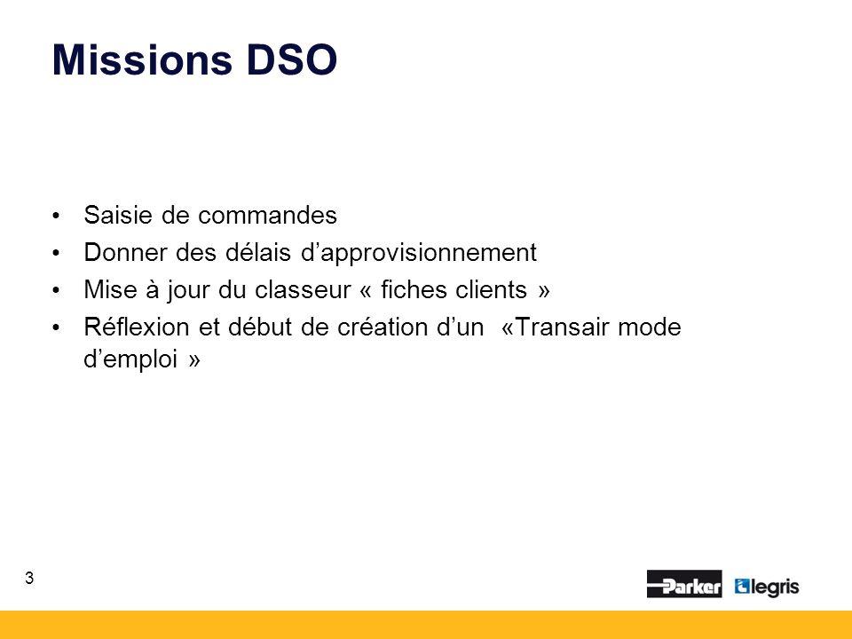 Missions DSO Saisie de commandes Donner des délais dapprovisionnement Mise à jour du classeur « fiches clients » Réflexion et début de création dun «Transair mode demploi » 3