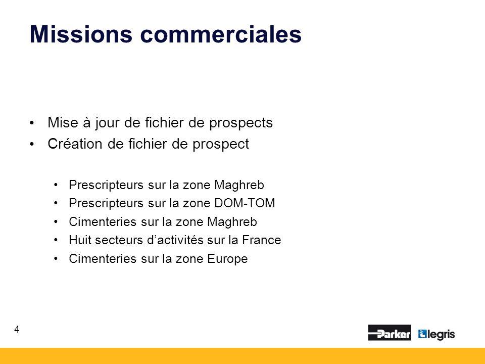 Missions commerciales Mise à jour de fichier de prospects Création de fichier de prospect Prescripteurs sur la zone Maghreb Prescripteurs sur la zone DOM-TOM Cimenteries sur la zone Maghreb Huit secteurs dactivités sur la France Cimenteries sur la zone Europe 4