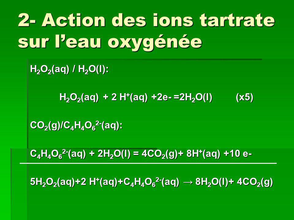 2- Action des ions tartrate sur leau oxygénée H 2 O 2 (aq) / H 2 O(l): H 2 O 2 (aq) + 2 H + (aq) +2e- =2H 2 O(l) (x5) CO 2 (g)/C 4 H 4 O 6 2- (aq): C