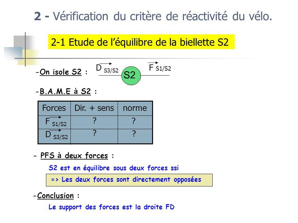 -On isole S2 : - PFS à deux forces : => Les deux forces sont directement opposées -B.A.M.E à S2 : S2 F S1/S2 D S3/S2 2 - Vérification du critère de ré