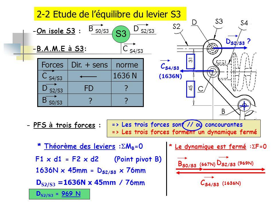 -On isole S3 : - PFS à trois forces : => Les trois forces sont // ou concourantes => Les trois forces forment un dynamique fermé * Th é or è me des le