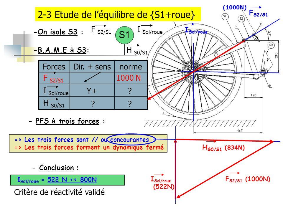 -On isole S3 : - PFS à trois forces : => Les trois forces sont // ou concourantes => Les trois forces forment un dynamique fermé -B.A.M.E à S3: normeD