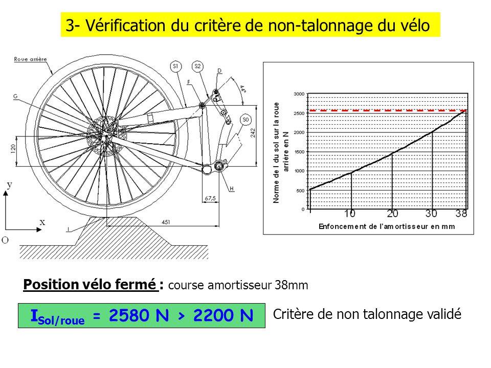 I Sol/roue = 2580 N > 2200 N 3- Vérification du critère de non-talonnage du vélo Critère de non talonnage validé Position vélo fermé : course amortiss
