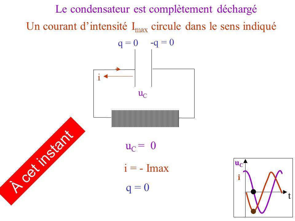 t uCiuCi i u C = 0 uCuC q = 0 Le condensateur est complètement déchargé Un courant dintensité I max circule dans le sens indiqué i = - Imax À cet instant q = 0 -q = 0