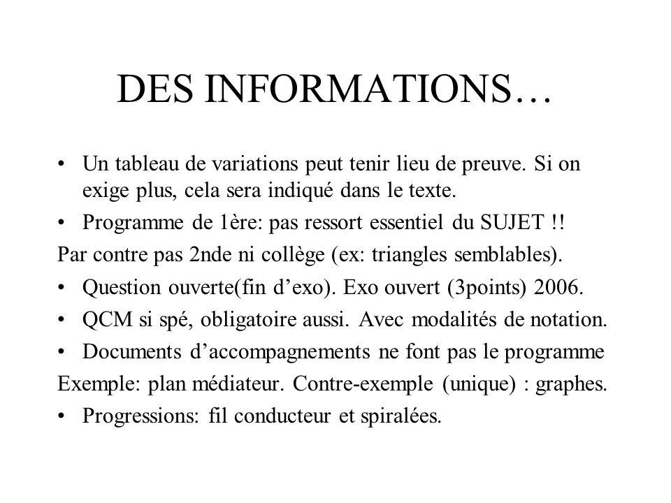 DES INFORMATIONS… Un tableau de variations peut tenir lieu de preuve.