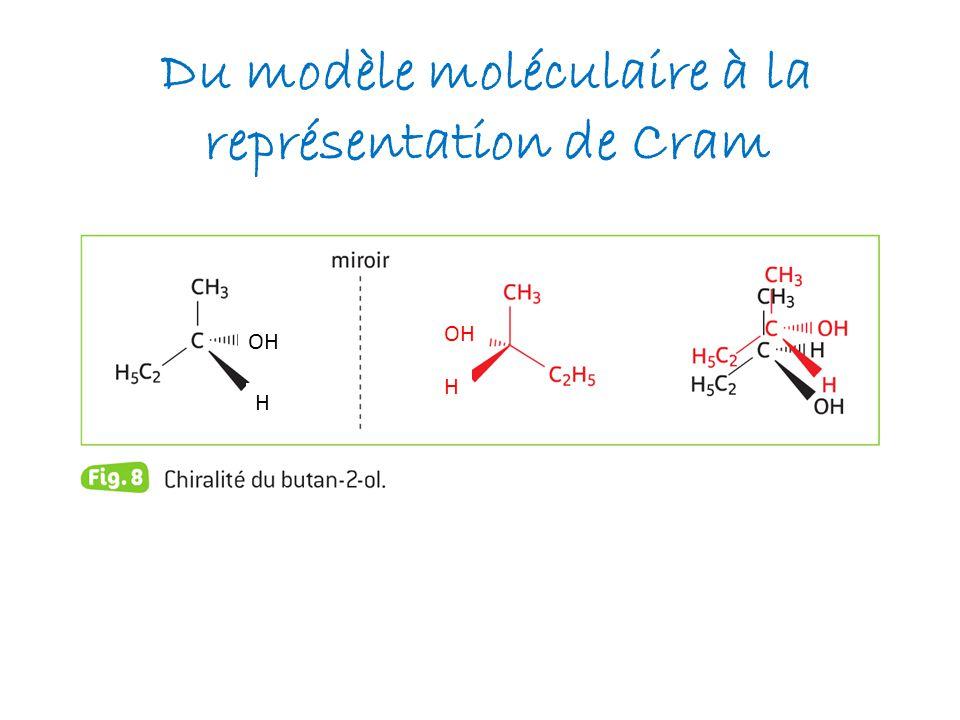 Du modèle moléculaire à la représentation de Cram OH H H