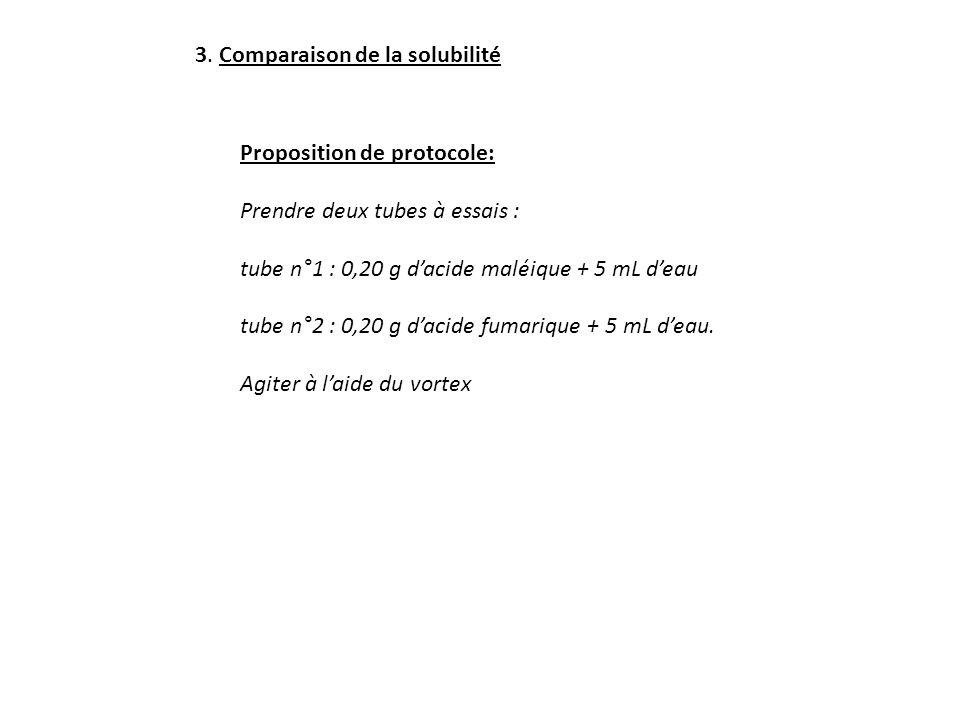 3. Comparaison de la solubilité Proposition de protocole: Prendre deux tubes à essais : tube n°1 : 0,20 g dacide maléique + 5 mL deau tube n°2 : 0,20
