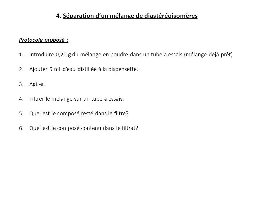 4. Séparation dun mélange de diastéréoisomères Protocole proposé : 1.Introduire 0,20 g du mélange en poudre dans un tube à essais (mélange déjà prêt)