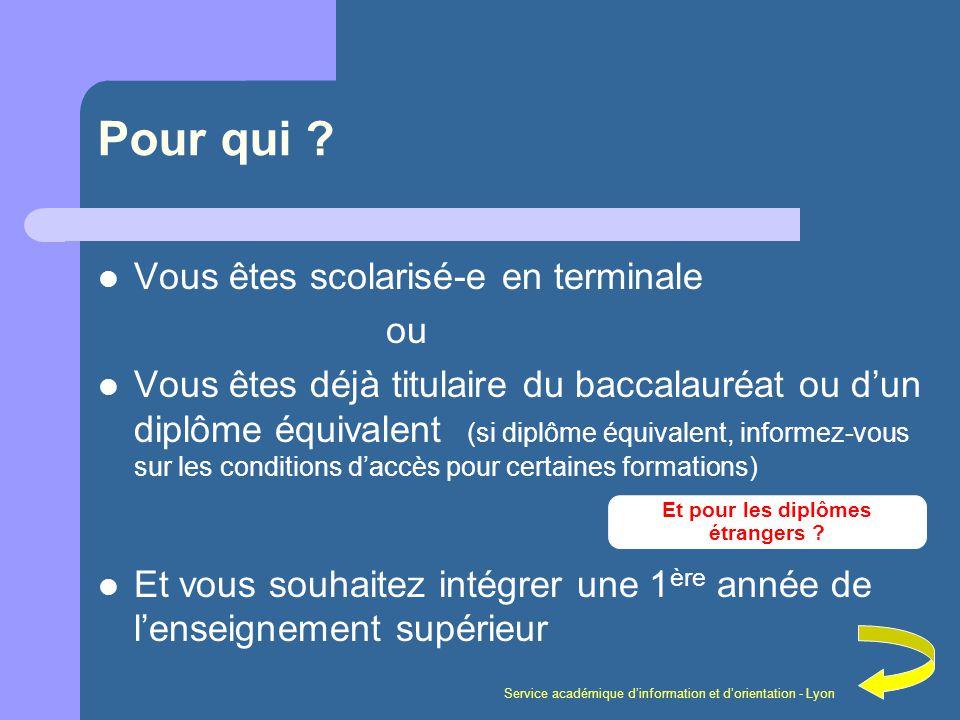 Service académique dinformation et dorientation - Lyon Pour qui ? Vous êtes scolarisé-e en terminale ou Vous êtes déjà titulaire du baccalauréat ou du