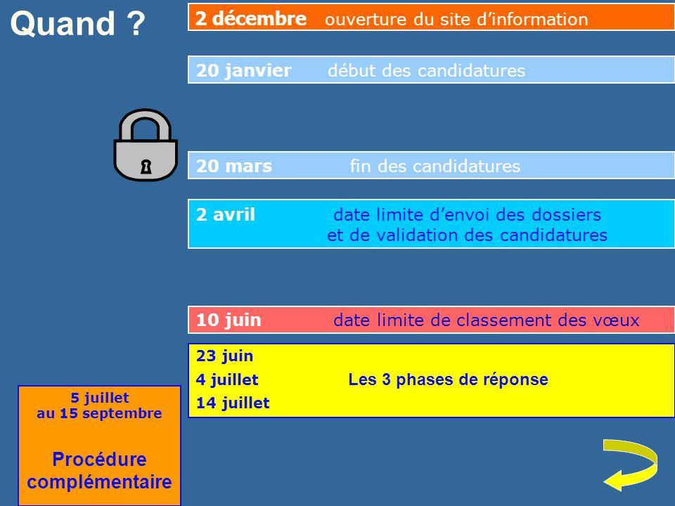Service académique dinformation et dorientation - Lyon Fin des candidatures Aucune saisie possible au-delà de cette date .