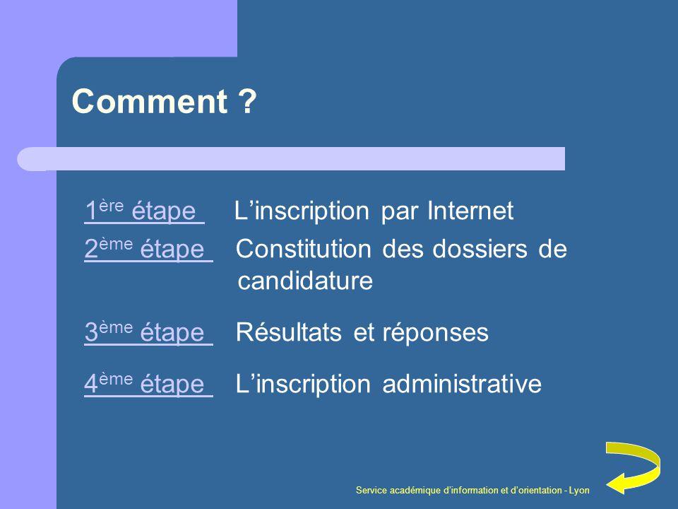 Service académique dinformation et dorientation - Lyon Comment .