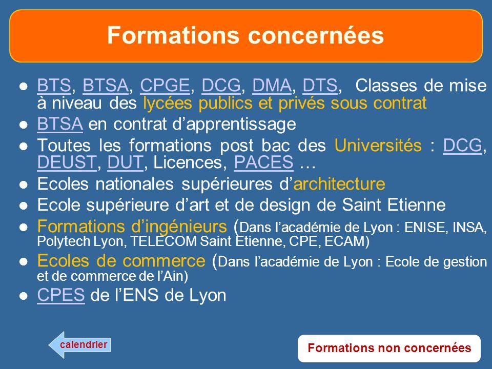Formations concernées BTS, BTSA, CPGE, DCG, DMA, DTS, Classes de mise à niveau des lycées publics et privés sous contrat BTSBTSACPGEDCGDMADTS BTSA en