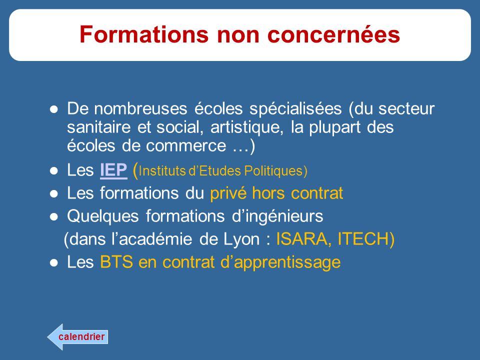 De nombreuses écoles spécialisées (du secteur sanitaire et social, artistique, la plupart des écoles de commerce …) Les IEP ( Instituts dEtudes Politi