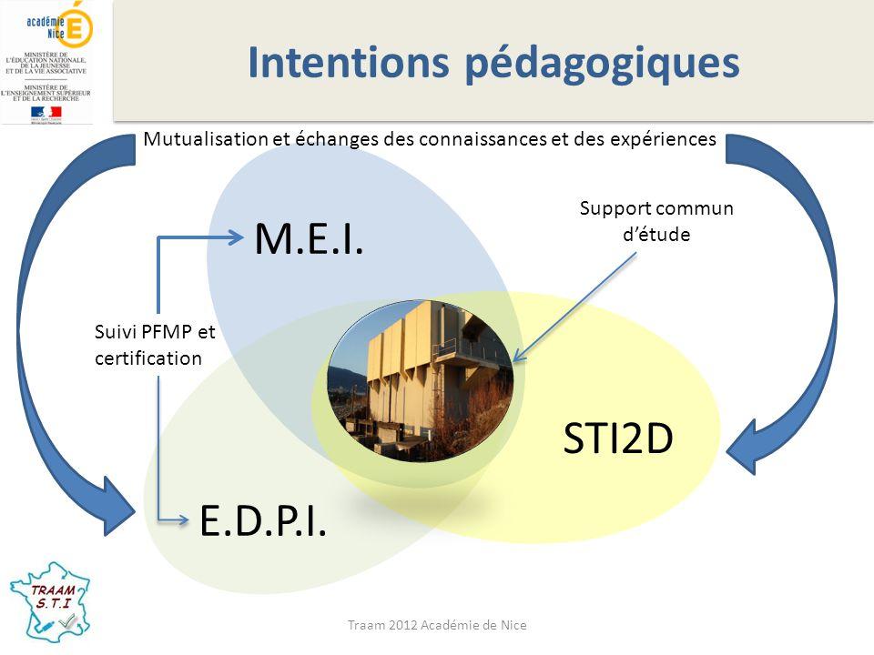 Exemple le seuil 4 Traam 2012 Académie de Nice ENR et efficacité énergétique Consommation moyenne annuelle dun ménage avec deux enfants, (hors ECS et chauffage) : 3,5 MWh.