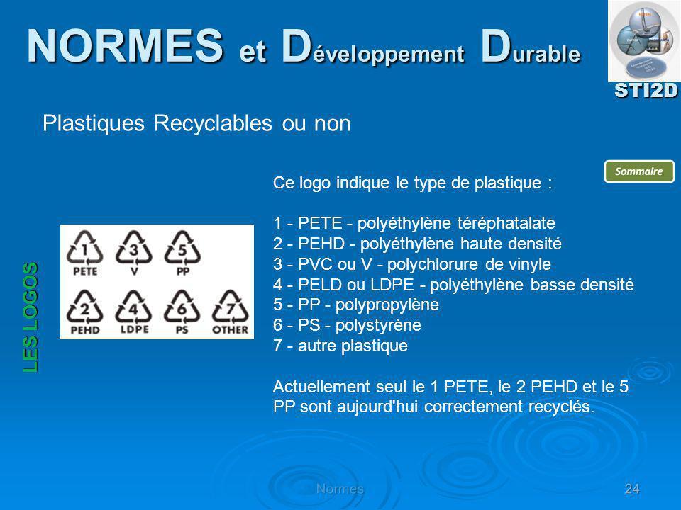 Ce logo indique le type de plastique : 1 - PETE - polyéthylène téréphatalate 2 - PEHD - polyéthylène haute densité 3 - PVC ou V - polychlorure de viny
