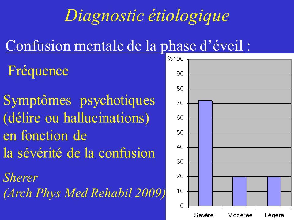 Diagnostic étiologique Confusion mentale de la phase déveil : Fréquence Sherer (Arch Phys Med Rehabil 2009) Symptômes psychotiques (délire ou hallucin