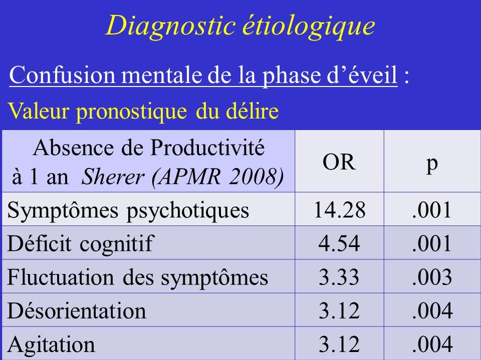 Confusion mentale de la phase déveil : Diagnostic étiologique Sherer (Arch Phys Med Rehabil 2008) Absence de Productivité à 1 an Sherer (APMR 2008) OR