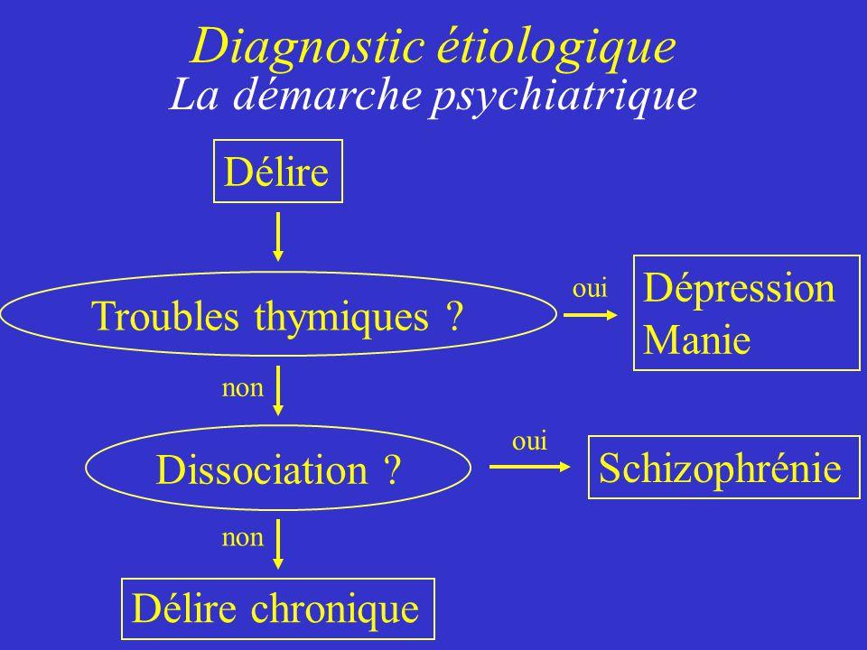 Troubles thymiques ? Délire Dépression Manie oui non Schizophrénie oui Délire chronique Dissociation ? Diagnostic étiologique La démarche psychiatriqu