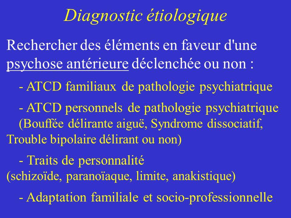 - ATCD familiaux de pathologie psychiatrique - ATCD personnels de pathologie psychiatrique (Bouffée délirante aiguë, Syndrome dissociatif, Trouble bip