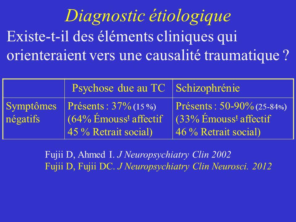 Diagnostic étiologique Psychose due au TCSchizophrénie Symptômes négatifs Présents : 37% (15 %) (64% Émouss t affectif 45 % Retrait social) Présents :