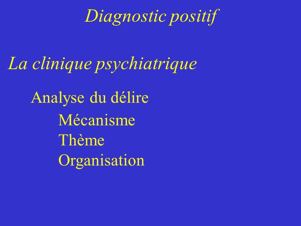 Mécanisme Thème Organisation Analyse du délire La clinique psychiatrique Diagnostic positif