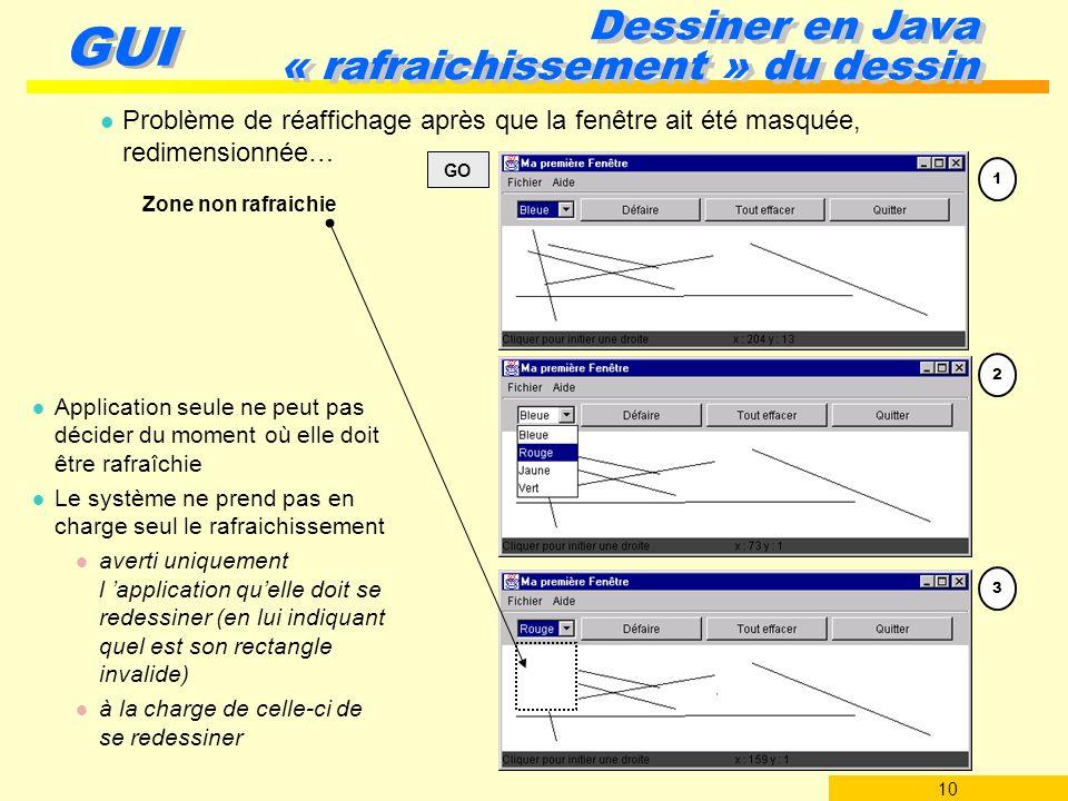 10 GUI Dessiner en Java « rafraichissement » du dessin l Problème de réaffichage après que la fenêtre ait été masquée, redimensionnée… 1 23 Zone non r