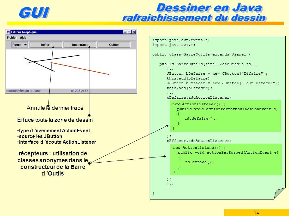 14 GUI Dessiner en Java rafraichissement du dessin type d événement ActionEvent source les JButton interface d écoute ActionListener Annule le dernier
