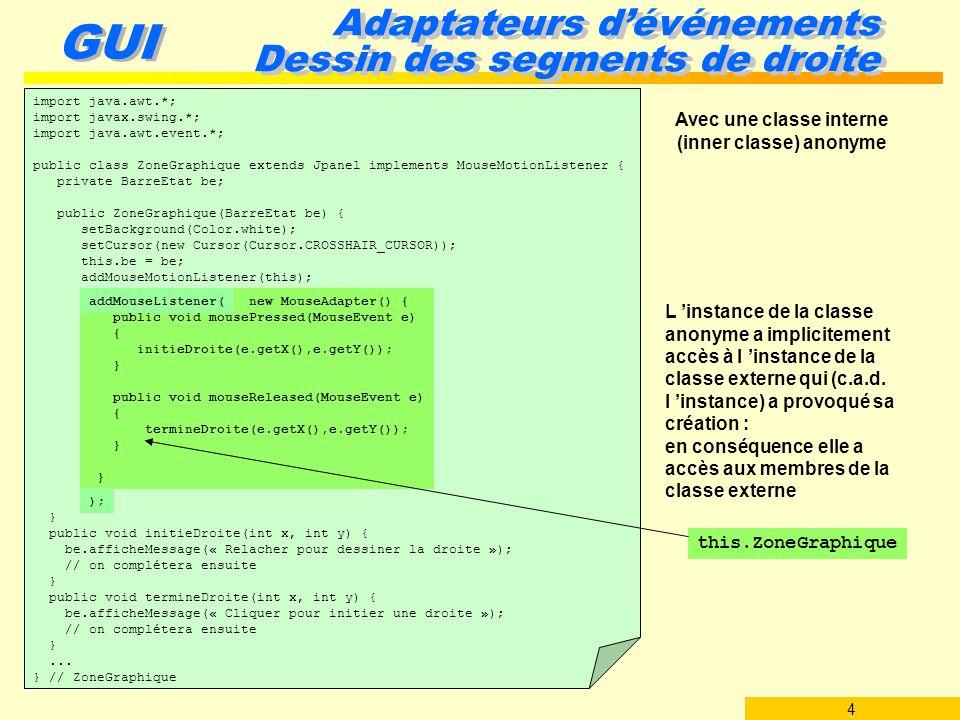 5 GUI Dessiner avec Java Dessin des segments de droite import java.awt.*; import javax.swing.*; import java.awt.event.*; public class ZoneGraphique extends Jpanel implements MouseMotionListener { private BarreEtat be; public ZoneGraphique(BarreEtat be) { setBackground(Color.white); setCursor(new Cursor(Cursor.CROSSHAIR_CURSOR)); this.be = be; addMouseMotionListener(this); } public void initieDroite(int x, int y) { be.afficheMessage(« Relacher pour dessiner la droite »); // on complétera ensuite } public void termineDroite(int x, int y) { be.afficheMessage(« Cliquer pour initier une droite »); // on complétera ensuite }...