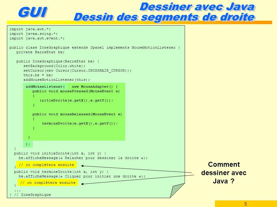 6 GUI Dessiner avec Java la classe Graphics l Ici le support du dessin représenté par une instance de la classe JPpanel avec java.awt dans la plupart des cas il sagit d une instance de la classe Canvas l Il faut des outils pour dessiner : l primitives géométriques (droites, cercles, rectangles …) l gestion des attributs de tracé (couleur du trait, couleur de remplissage, polices de caractères …) Ces outils sont représentés en Java par la classe Graphics du package java.awt Classe abstraite : les instances de cette classe sont fournies à la demande par le système d exploitation qui grâce à la machine virtuelle instanciera une sous-classe de Graphics spécifique à la plate-forme utilisée Object Graphics Graphics2D The Graphics class is the abstract base class for all graphics contexts that allow an application to draw onto components that are realized on various devices, as well as onto off-screen images.