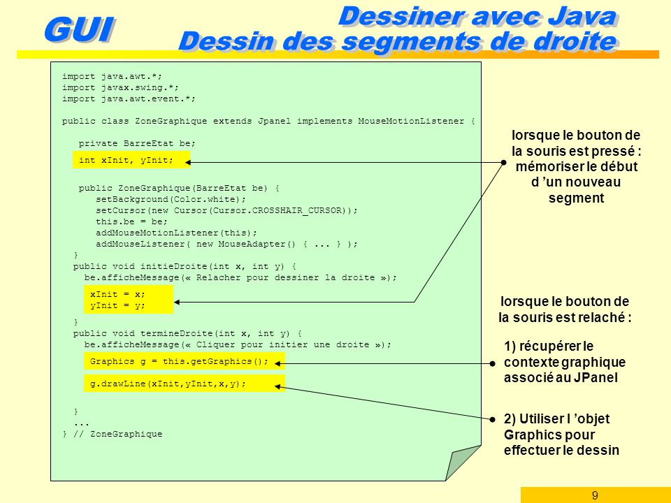 9 GUI Dessiner avec Java Dessin des segments de droite import java.awt.*; import javax.swing.*; import java.awt.event.*; public class ZoneGraphique ex