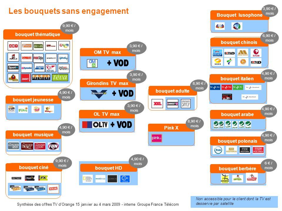 5 Synthèse des offres TV dOrange 15 janvier au 4 mars 2009 - interne Groupe France Télécom Les bouquets Orange Orange sport 6 / mois Orange cinéma séries 12 / mois