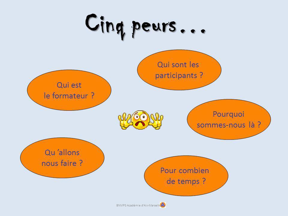 Présentation… des formateurs de lévaluationdes participantsdes attentesdes objectifsdes méthodesdu déroulement BNMPS Académie dAix-Marseille