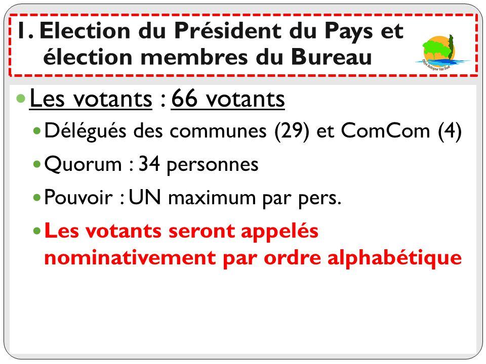 Ordre délection 1.Election du Président 2. Election du 1 er Vice-président 3.