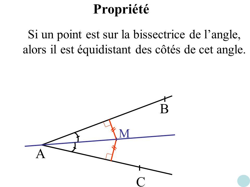 Propriété A B C Si un point est sur la bissectrice de langle, alors il est équidistant des côtés de cet angle. M