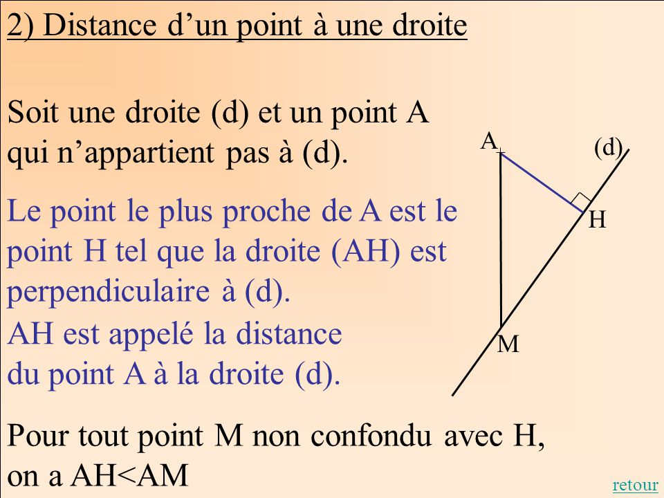 2) Distance dun point à une droite (d) A H M Soit une droite (d) et un point A qui nappartient pas à (d). Le point le plus proche de A est le point H