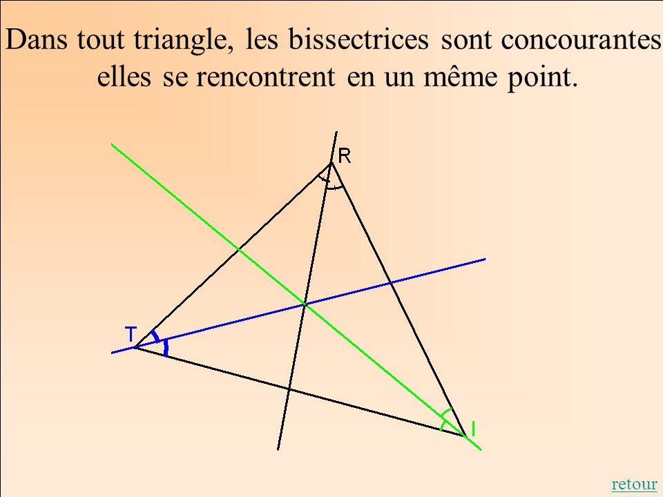 Dans tout triangle, les bissectrices sont concourantes, elles se rencontrent en un même point. retour