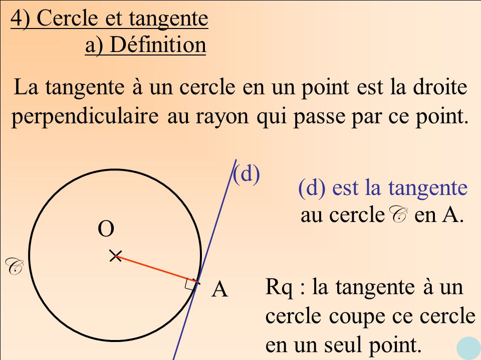 4) Cercle et tangente a) Définition La tangente à un cercle en un point est la droite perpendiculaire au rayon qui passe par ce point. O A (d) (d) est