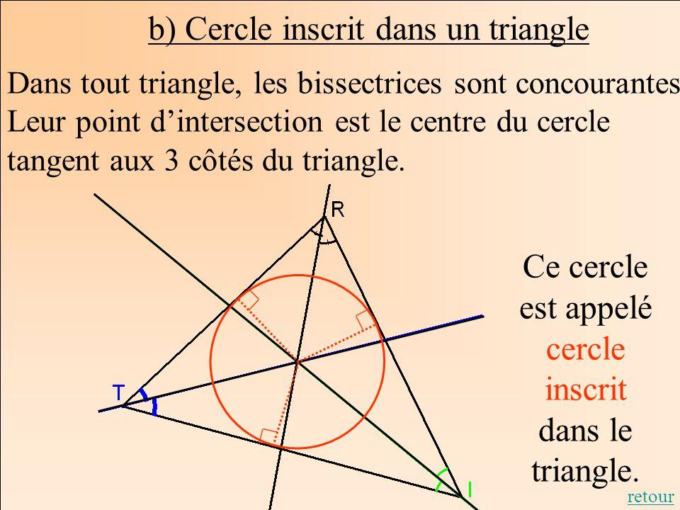 b) Cercle inscrit dans un triangle Dans tout triangle, les bissectrices sont concourantes. Leur point dintersection est le centre du cercle tangent au