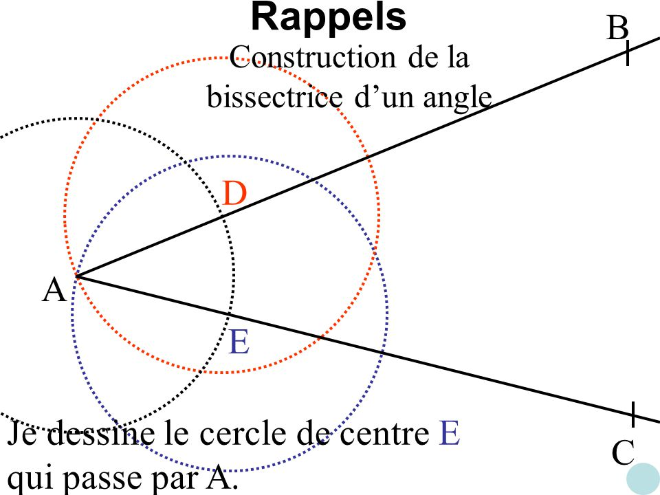 A B C D E Je dessine le cercle de centre E qui passe par A. Construction de la bissectrice dun angle Rappels